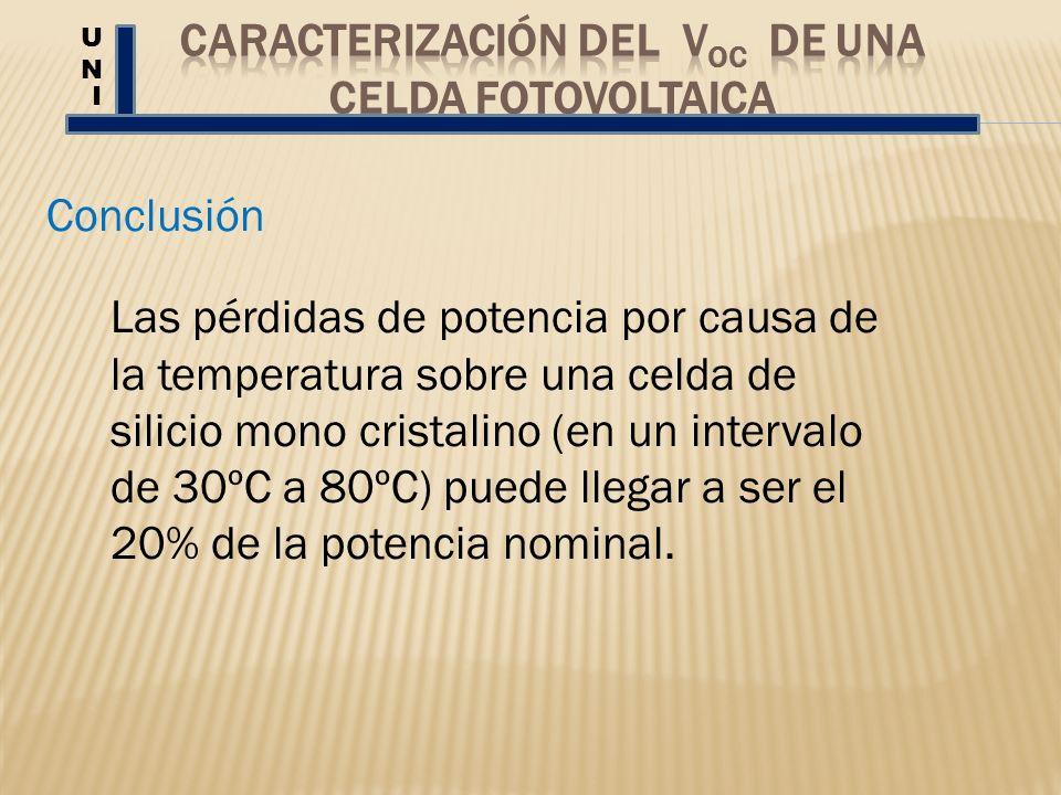 Conclusión UNUN I Las pérdidas de potencia por causa de la temperatura sobre una celda de silicio mono cristalino (en un intervalo de 30ºC a 80ºC) pue