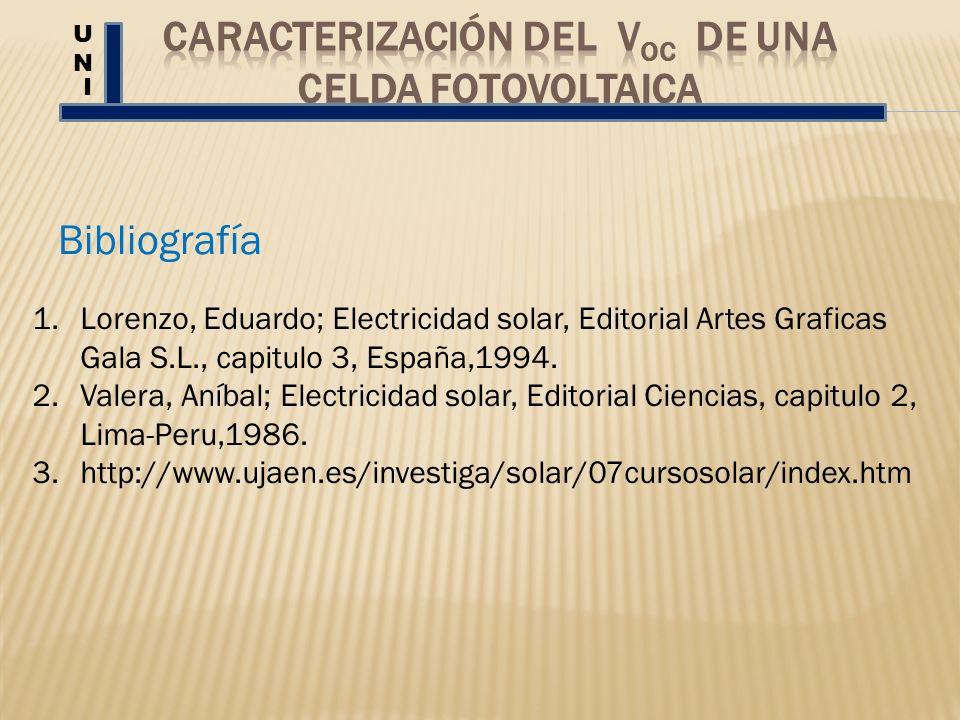 Bibliografía UNUN I 1.Lorenzo, Eduardo; Electricidad solar, Editorial Artes Graficas Gala S.L., capitulo 3, España,1994. 2.Valera, Aníbal; Electricida