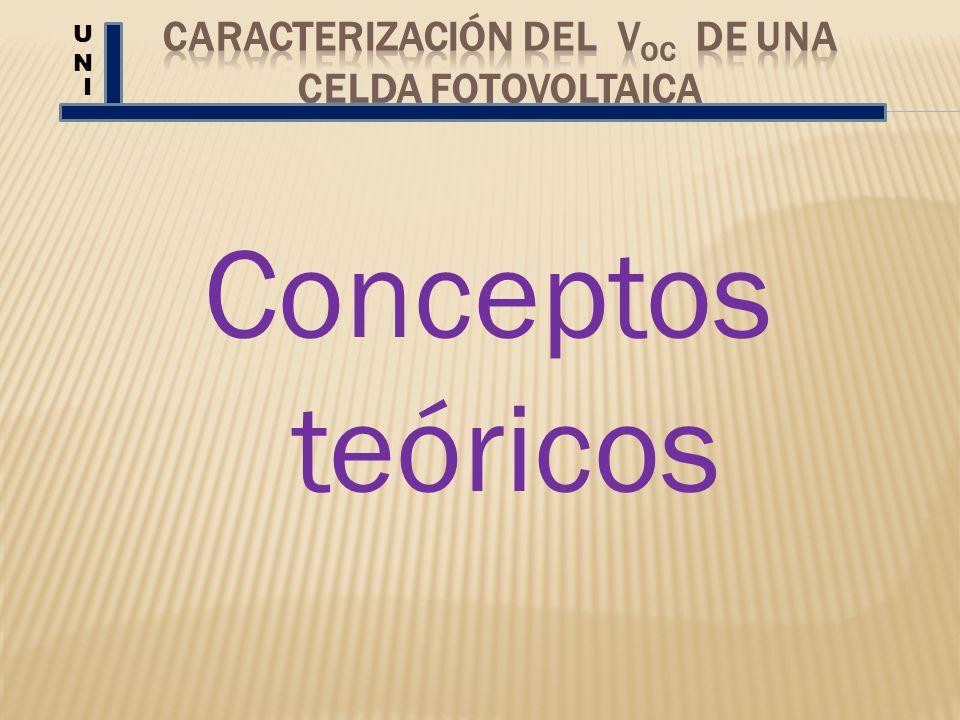 Conceptos teóricos UNUN I