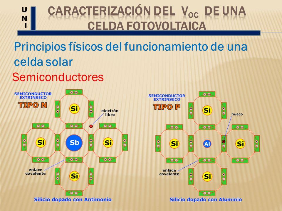 Semiconductores UNUN I Principios físicos del funcionamiento de una celda solar