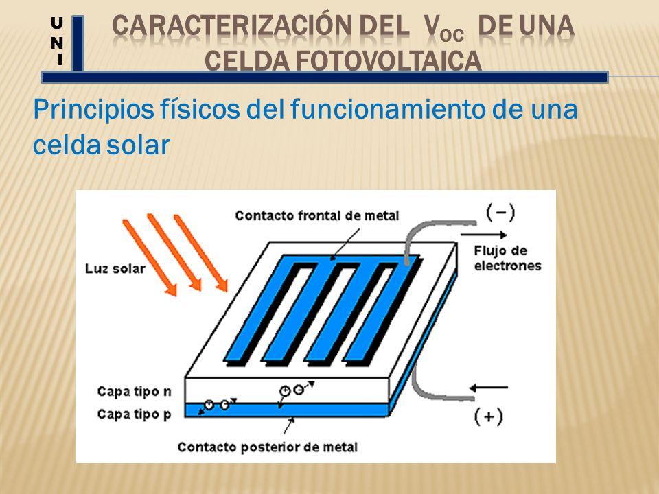 UNUN I Principios físicos del funcionamiento de una celda solar