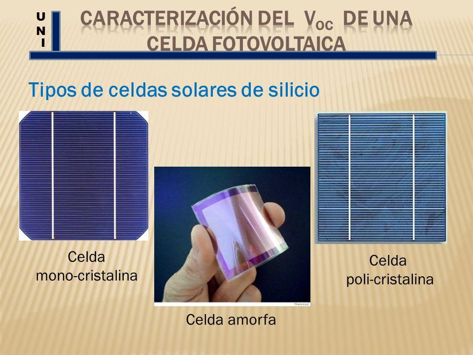 UNUN I Tipos de celdas solares de silicio Celda mono-cristalina Celda amorfa Celda poli-cristalina
