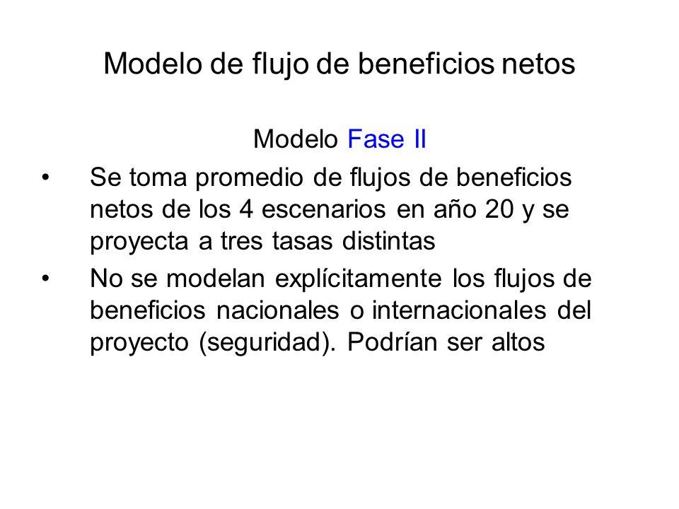 Modelo de flujo de beneficios netos Modelo Fase II Se toma promedio de flujos de beneficios netos de los 4 escenarios en año 20 y se proyecta a tres tasas distintas No se modelan explícitamente los flujos de beneficios nacionales o internacionales del proyecto (seguridad).