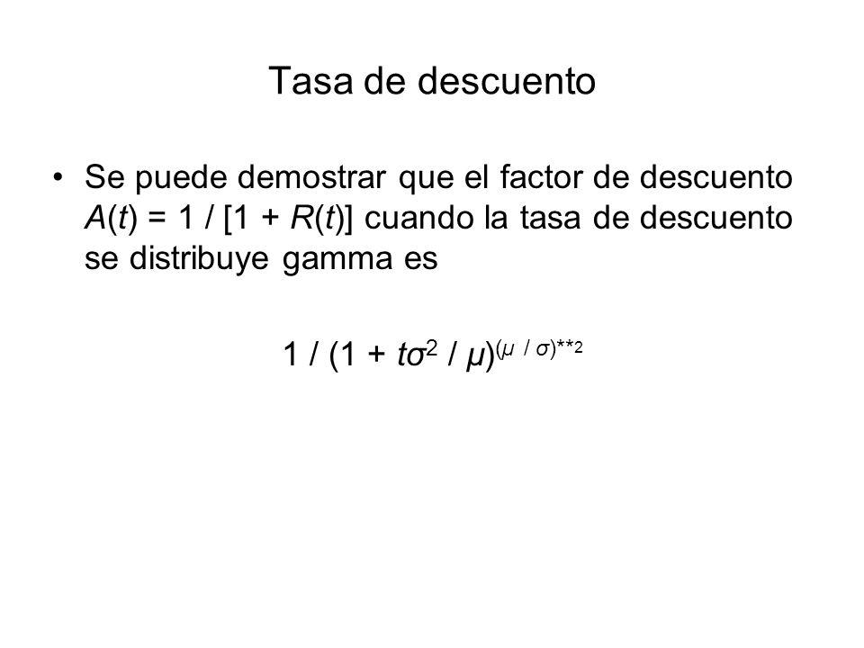 Tasa de descuento Se puede demostrar que el factor de descuento A(t) = 1 / [1 + R(t)] cuando la tasa de descuento se distribuye gamma es 1 / (1 + tσ 2 / µ) (µ / σ)** 2