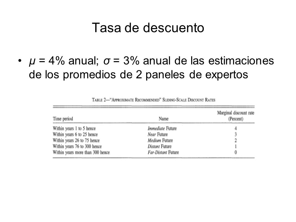 Tasa de descuento µ = 4% anual; σ = 3% anual de las estimaciones de los promedios de 2 paneles de expertos