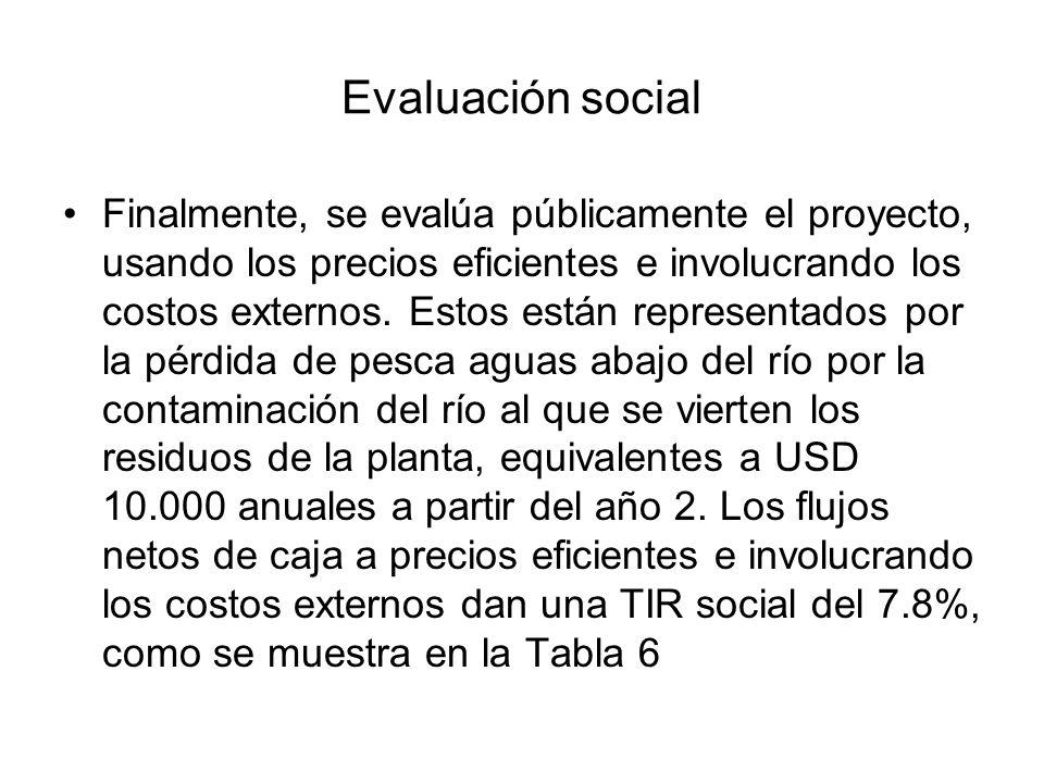 Evaluación social Finalmente, se evalúa públicamente el proyecto, usando los precios eficientes e involucrando los costos externos.