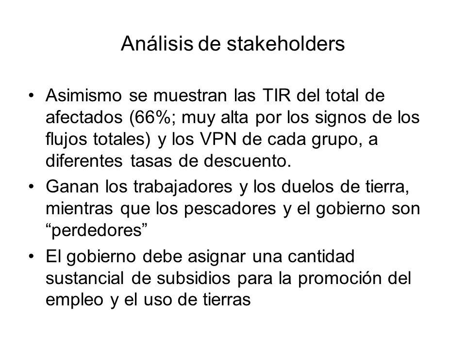 Análisis de stakeholders Asimismo se muestran las TIR del total de afectados (66%; muy alta por los signos de los flujos totales) y los VPN de cada grupo, a diferentes tasas de descuento.