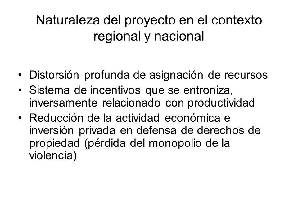 Naturaleza del proyecto en el contexto regional y nacional Distorsión profunda de asignación de recursos Sistema de incentivos que se entroniza, inversamente relacionado con productividad Reducción de la actividad económica e inversión privada en defensa de derechos de propiedad (pérdida del monopolio de la violencia)