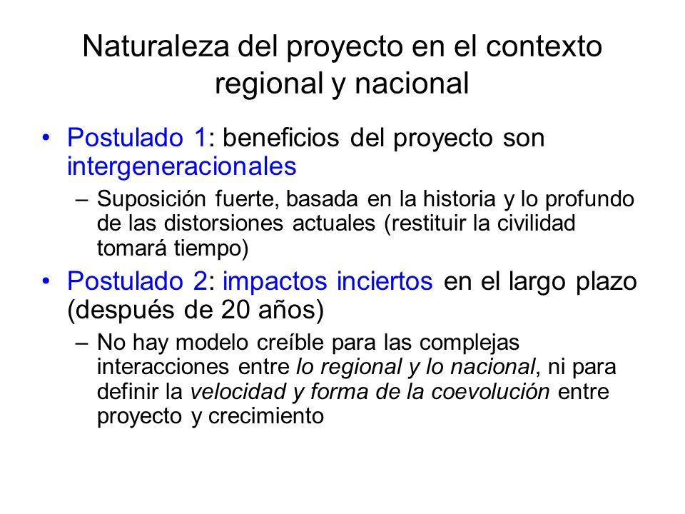Modelo de flujo de beneficios netos Dos horizontes, de acuerdo a la credibilidad de la proyección de las componentes individuales de los flujos netos Fase I: 0-20 años.