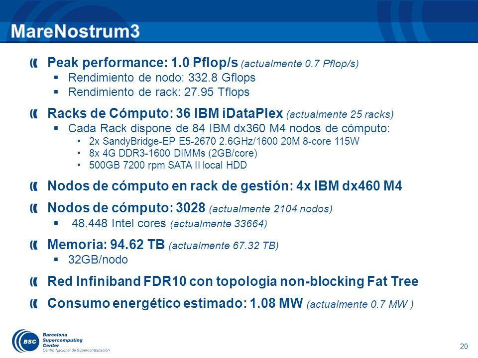 20 Peak performance: 1.0 Pflop/s (actualmente 0.7 Pflop/s) Rendimiento de nodo: 332.8 Gflops Rendimiento de rack: 27.95 Tflops Racks de Cómputo: 36 IBM iDataPlex (actualmente 25 racks) Cada Rack dispone de 84 IBM dx360 M4 nodos de cómputo: 2x SandyBridge-EP E5-2670 2.6GHz/1600 20M 8-core 115W 8x 4G DDR3-1600 DIMMs (2GB/core) 500GB 7200 rpm SATA II local HDD Nodos de cómputo en rack de gestión: 4x IBM dx460 M4 Nodos de cómputo: 3028 (actualmente 2104 nodos) 48.448 Intel cores (actualmente 33664) Memoria: 94.62 TB (actualmente 67.32 TB) 32GB/nodo Red Infiniband FDR10 con topologia non-blocking Fat Tree Consumo energético estimado: 1.08 MW (actualmente 0.7 MW )