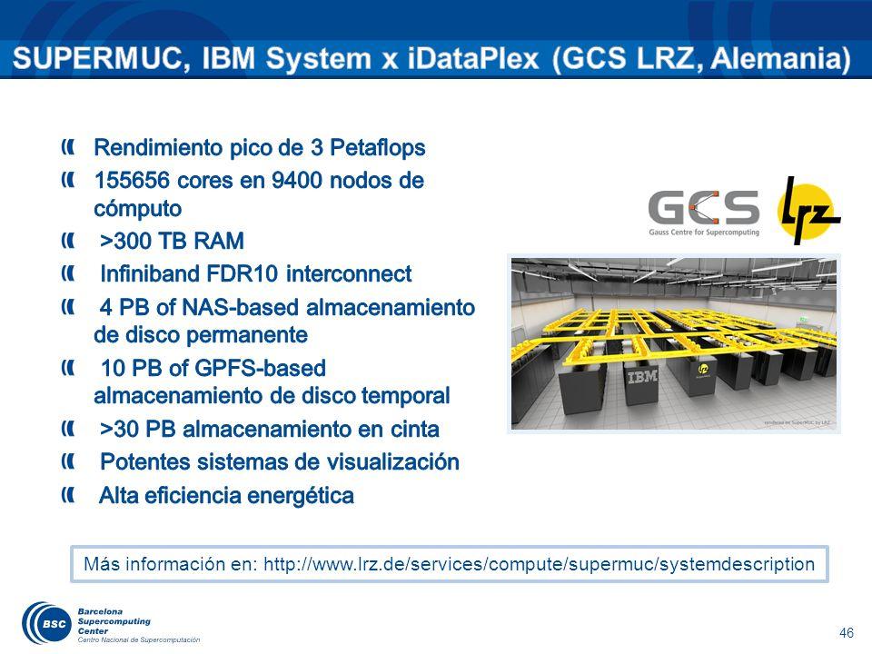 46 Más información en: http://www.lrz.de/services/compute/supermuc/systemdescription