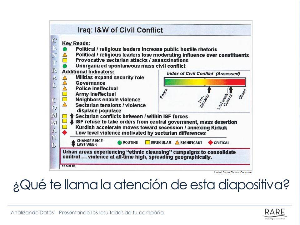 Analizando Datos – Presentando los resultados de tu campaña ¿Qué te llama la atención de esta diapositiva