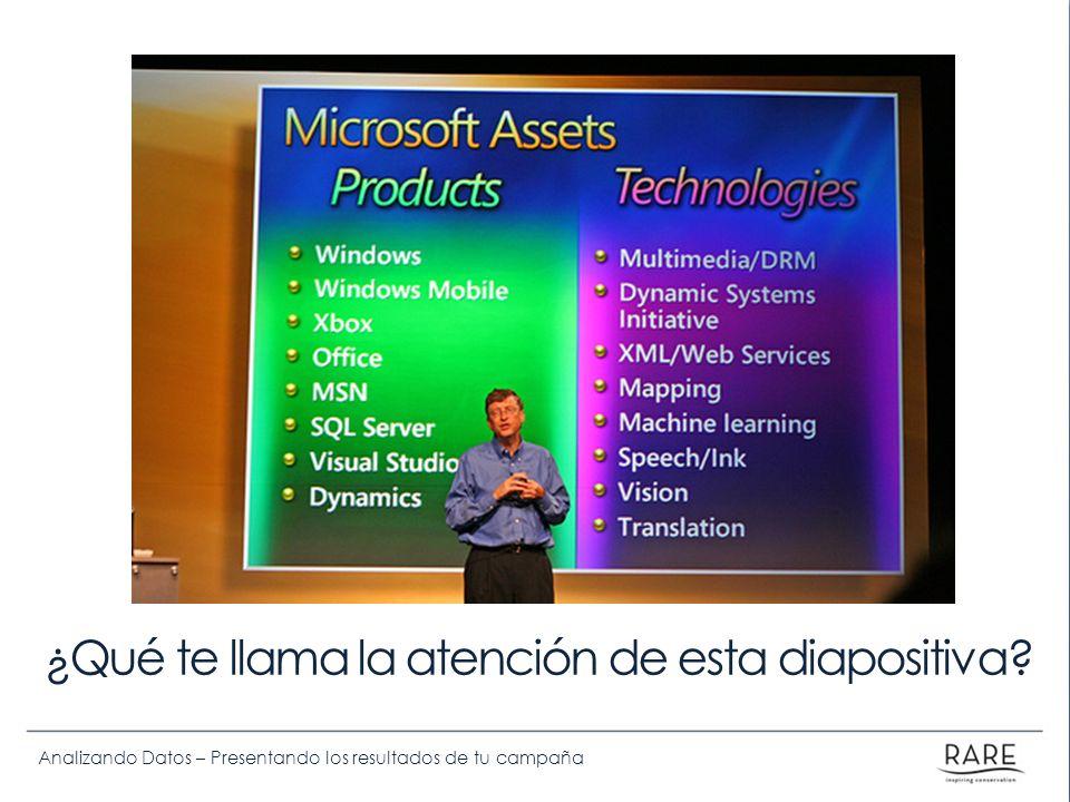 Analizando Datos – Presentando los resultados de tu campaña ¿Qué te llama la atención de esta diapositiva?