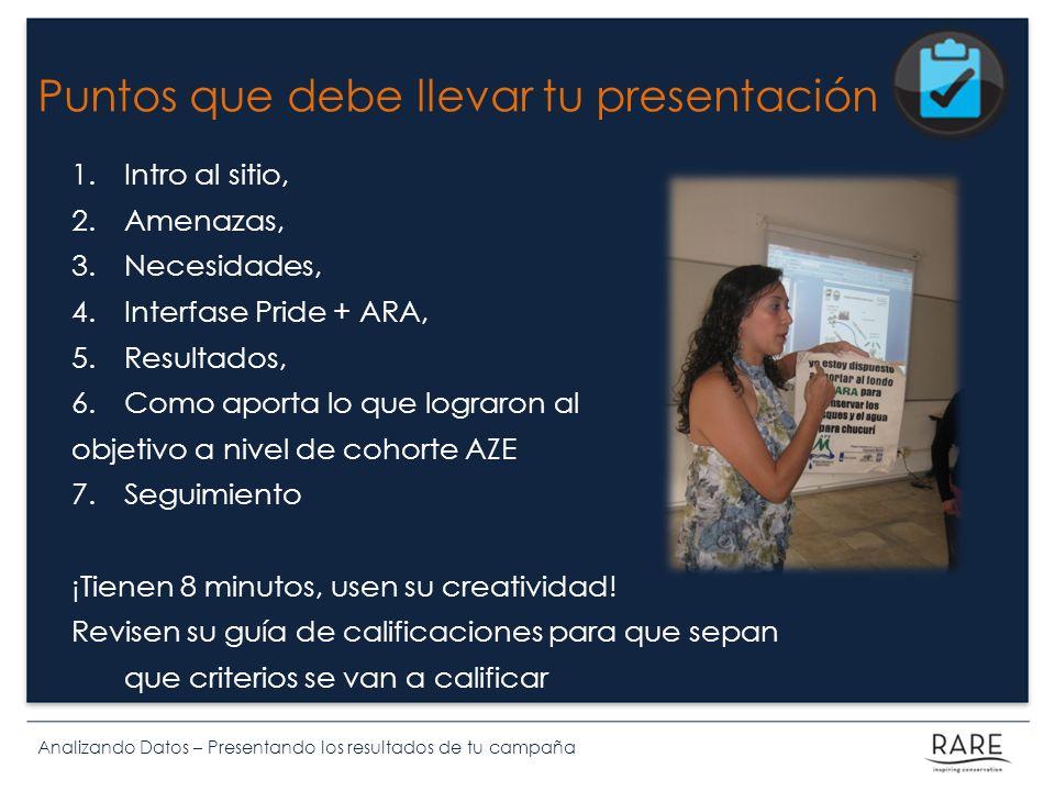 Analizando Datos – Presentando los resultados de tu campaña Puntos que debe llevar tu presentación 1.Intro al sitio, 2.Amenazas, 3.Necesidades, 4.Inte