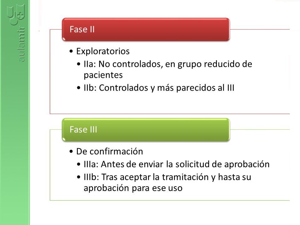 Exploratorios IIa: No controlados, en grupo reducido de pacientes IIb: Controlados y más parecidos al III Fase II De confirmación IIIa: Antes de envia