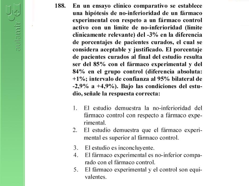 En un ensayo clínico se pre-define que el fármaco experimental será no-inferior al fármaco control si el límite superior del intervalo de confianza (IC) del riesgo relativo (RR) para la variable principal (infarto de miocardio) no supera el 1,20 (Diferencia clínicamente relevante: 20% en términos relativos).