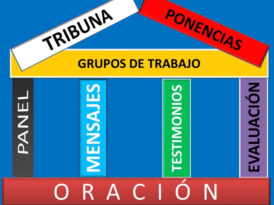 GRUPOS DE TRABAJO PONENCIAS MENSAJES TESTIMONIOS O R A C I Ó N