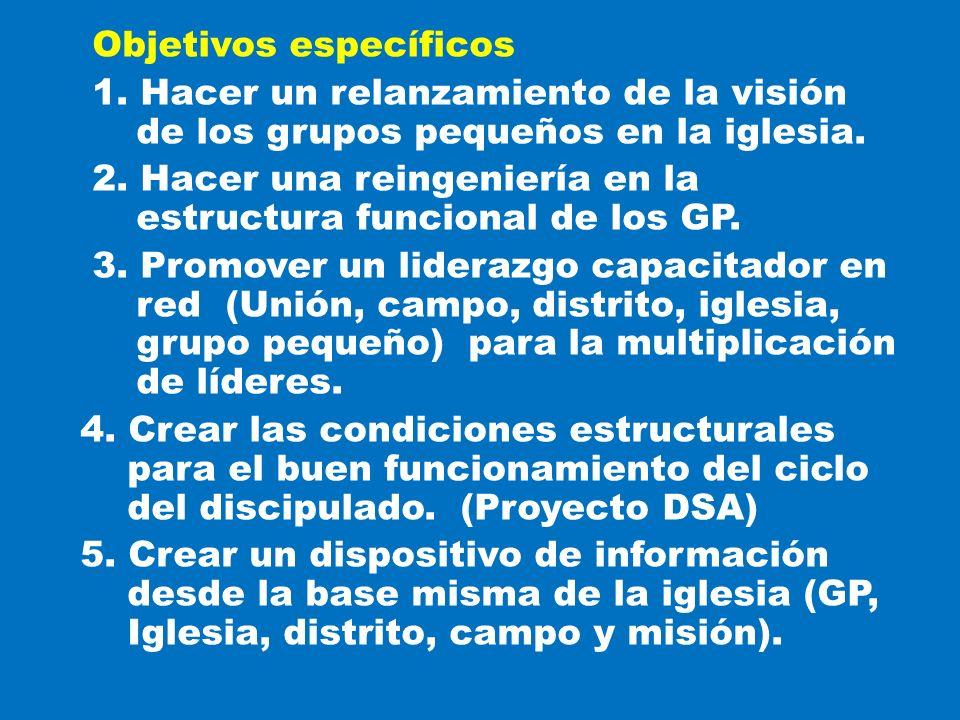 Objetivos específicos 1. Hacer un relanzamiento de la visión de los grupos pequeños en la iglesia. 2. Hacer una reingeniería en la estructura funciona
