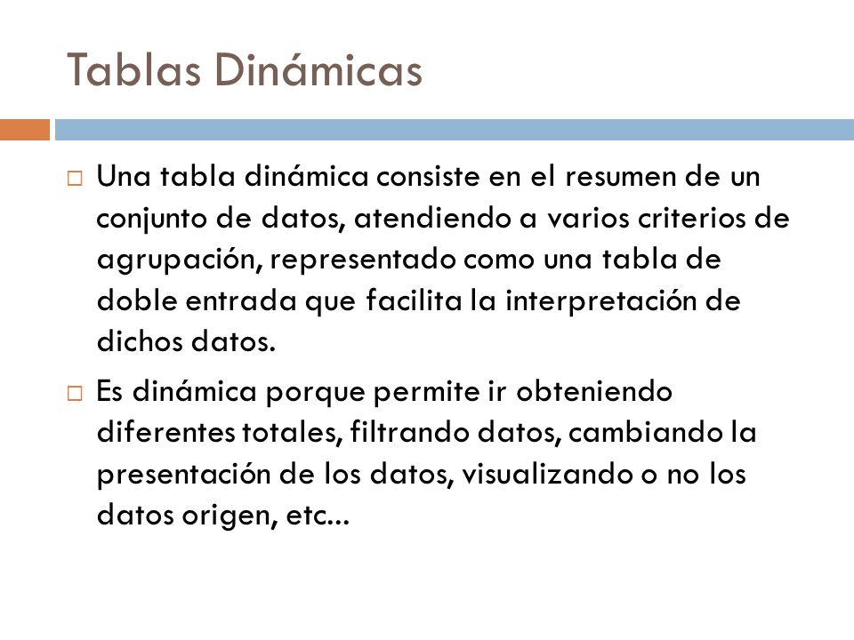 Tablas Dinámicas Una tabla dinámica consiste en el resumen de un conjunto de datos, atendiendo a varios criterios de agrupación, representado como una tabla de doble entrada que facilita la interpretación de dichos datos.