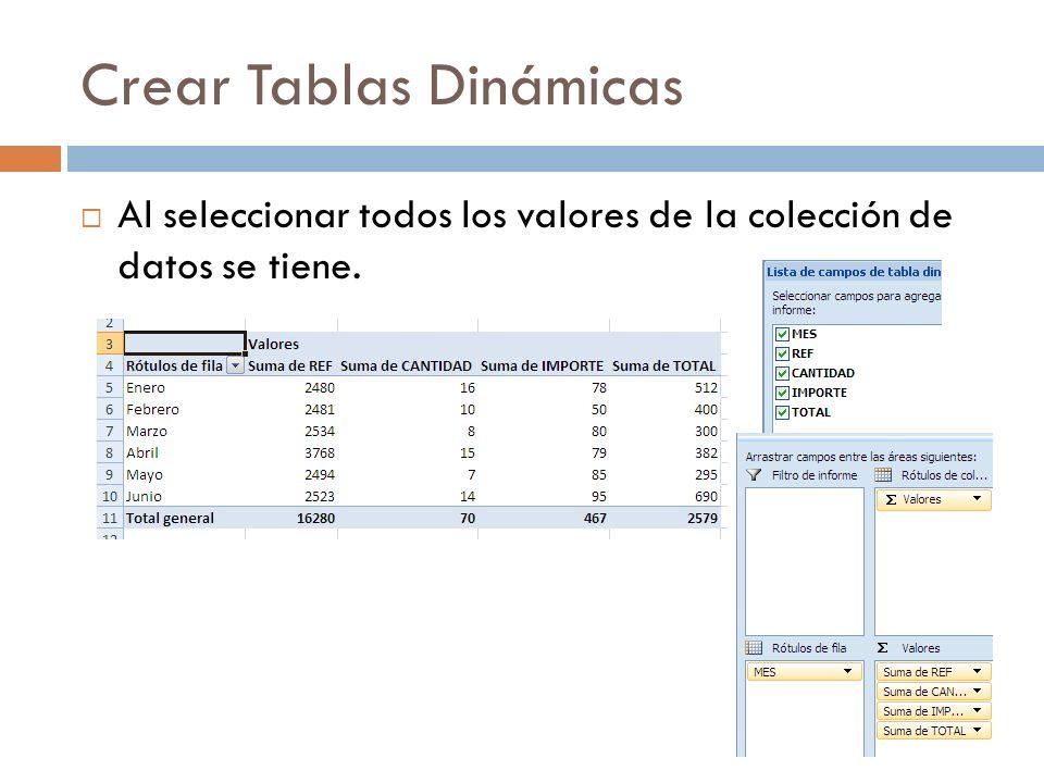 Crear Tablas Dinámicas Al seleccionar todos los valores de la colección de datos se tiene.