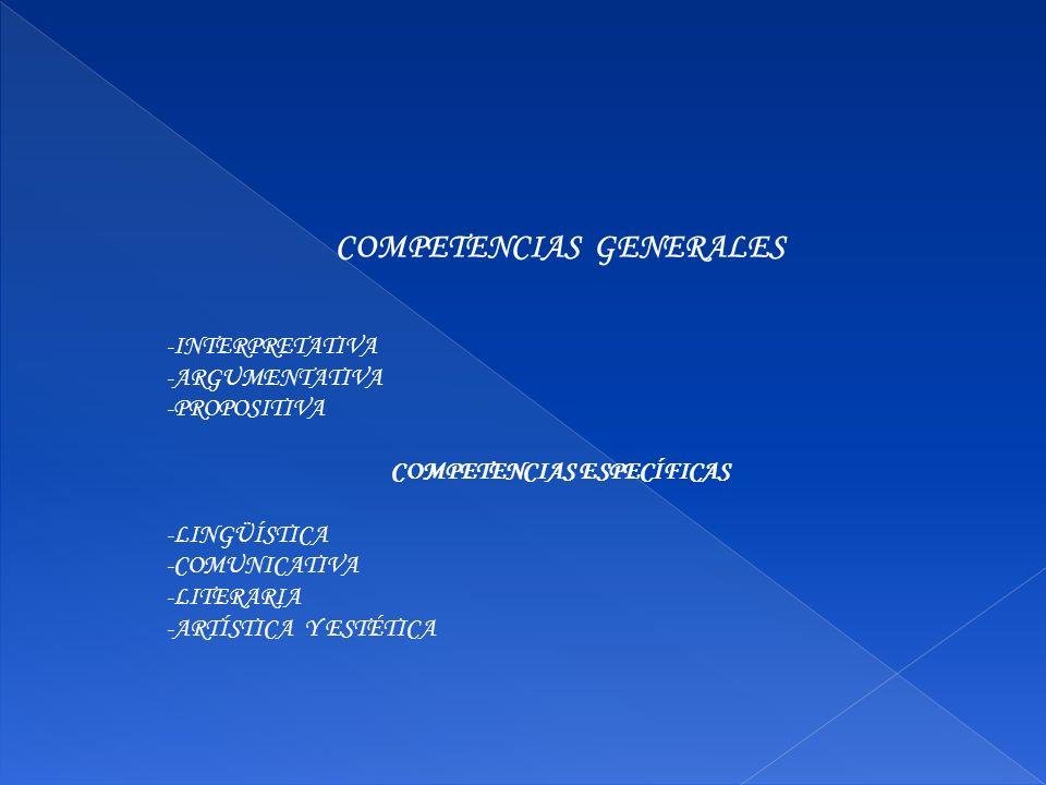 COMPETENCIAS GENERALES -INTERPRETATIVA -ARGUMENTATIVA -PROPOSITIVA COMPETENCIAS ESPECÍFICAS -LINGÜÍSTICA -COMUNICATIVA -LITERARIA -ARTÍSTICA Y ESTÉTIC