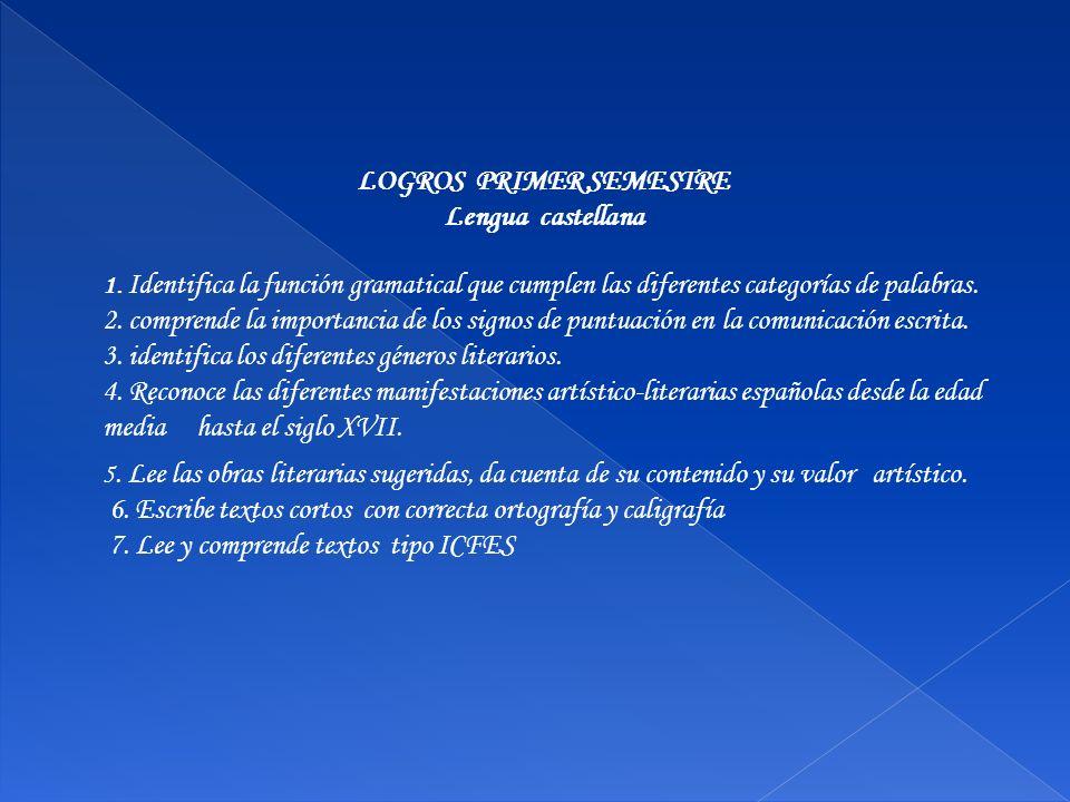 LOGROS PRIMER SEMESTRE Lengua castellana 1. Identifica la función gramatical que cumplen las diferentes categorías de palabras. 2. comprende la import