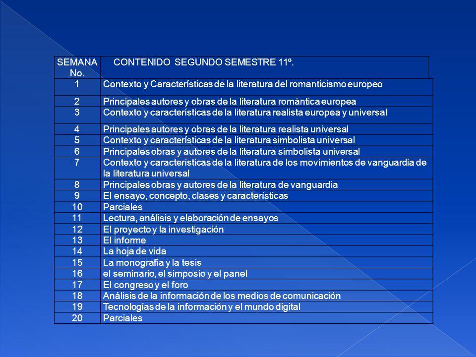 SEMANA No. CONTENIDO SEGUNDO SEMESTRE 11º. 1Contexto y Características de la literatura del romanticismo europeo 2Principales autores y obras de la li
