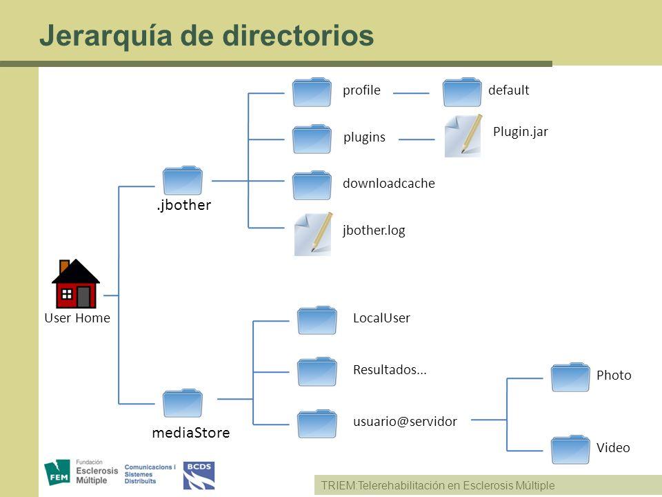 TRIEM:Telerehabilitación en Esclerosis Múltiple Jerarquía de directorios.jbother profile mediaStore plugins jbother.log downloadcache User HomeLocalUs
