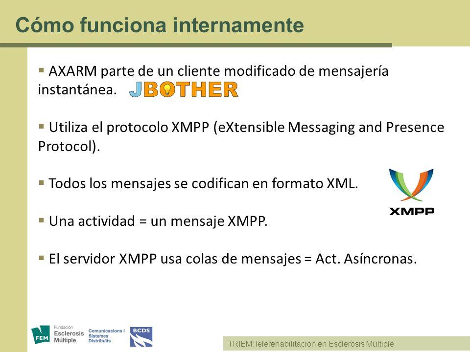 TRIEM:Telerehabilitación en Esclerosis Múltiple Cómo funciona internamente AXARM parte de un cliente modificado de mensajería instantánea. Utiliza el