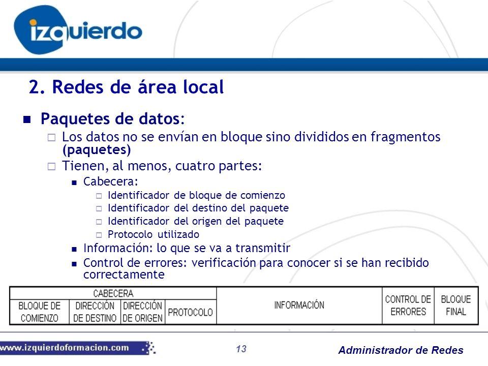 Administrador de Redes Paquetes de datos: Los datos no se envían en bloque sino divididos en fragmentos (paquetes) Tienen, al menos, cuatro partes: Ca