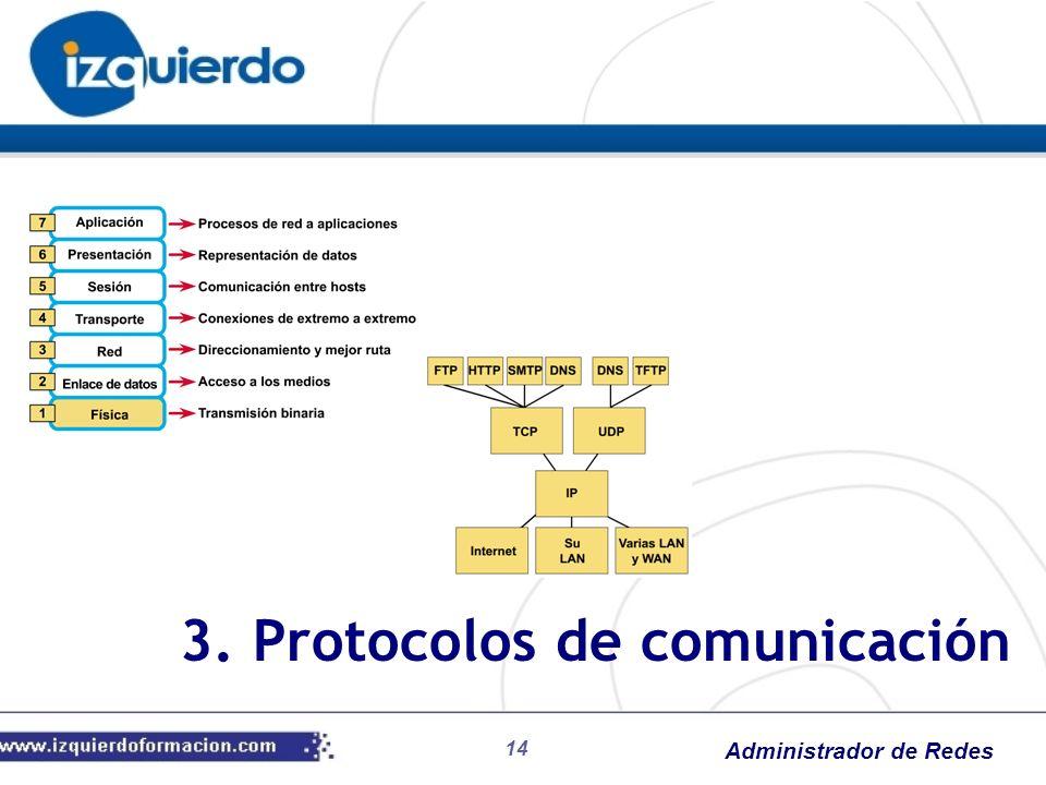 Administrador de Redes 3. Protocolos de comunicación 14