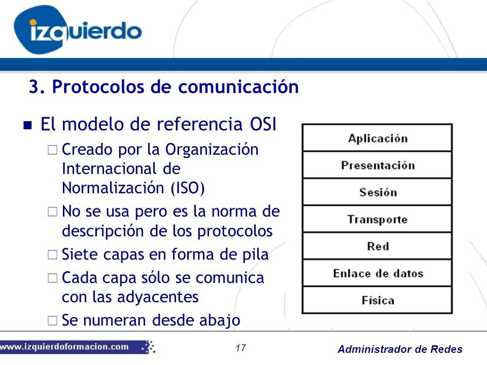 Administrador de Redes El modelo de referencia OSI Creado por la Organización Internacional de Normalización (ISO) No se usa pero es la norma de descr