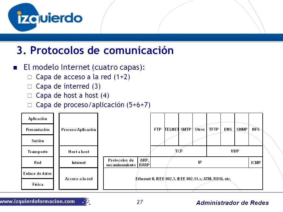 Administrador de Redes El modelo Internet (cuatro capas): Capa de acceso a la red (1+2) Capa de interred (3) Capa de host a host (4) Capa de proceso/a