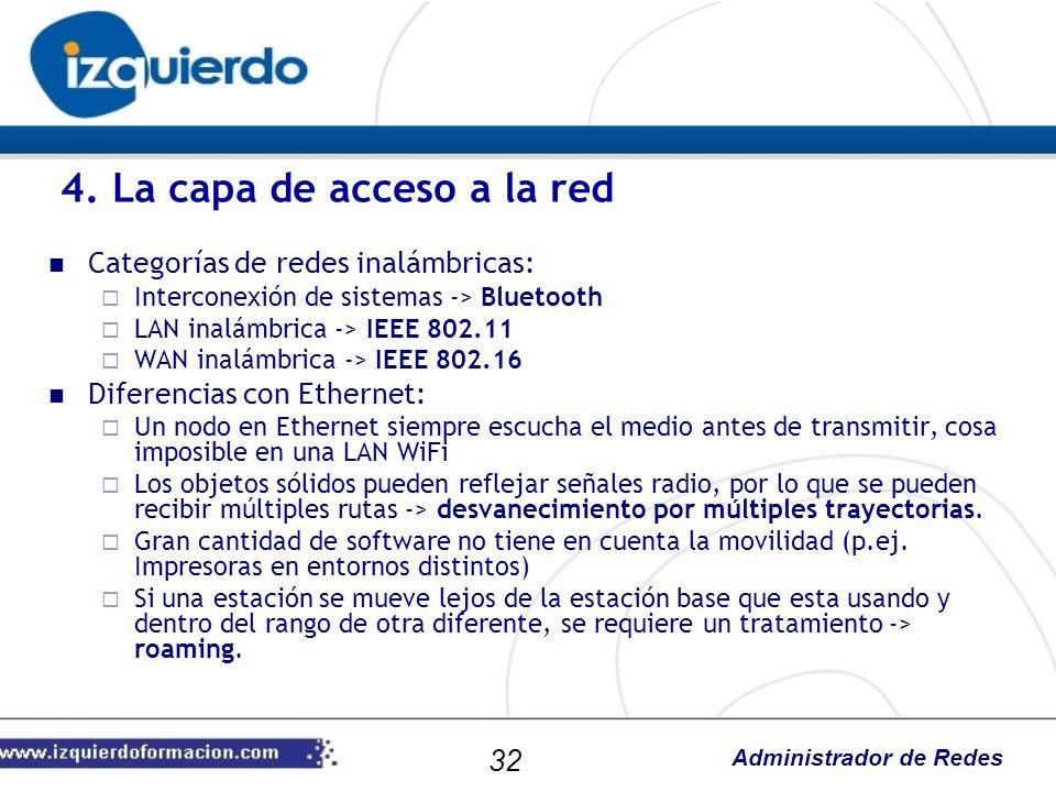Administrador de Redes Categorías de redes inalámbricas: Interconexión de sistemas -> Bluetooth LAN inalámbrica -> IEEE 802.11 WAN inalámbrica -> IEEE