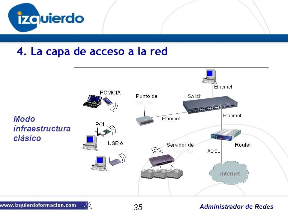 Administrador de Redes 4. La capa de acceso a la red Modo infraestructura clásico 35
