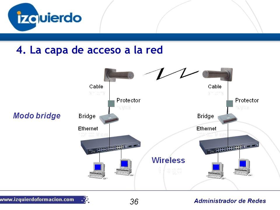 Administrador de Redes 4. La capa de acceso a la red Modo bridge 36