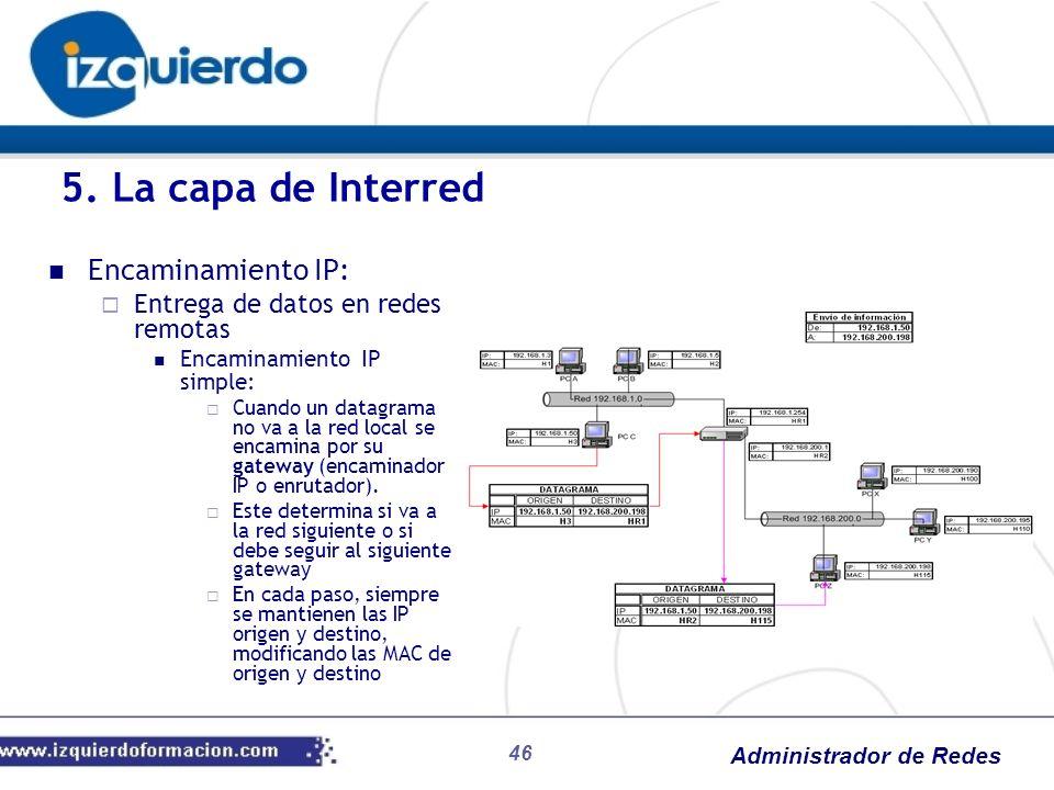 Administrador de Redes Encaminamiento IP: Entrega de datos en redes remotas Encaminamiento IP simple: Cuando un datagrama no va a la red local se enca