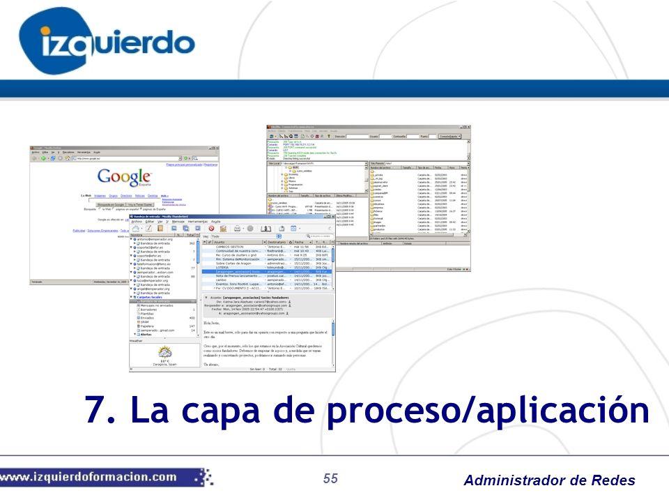 Administrador de Redes 7. La capa de proceso/aplicación 55
