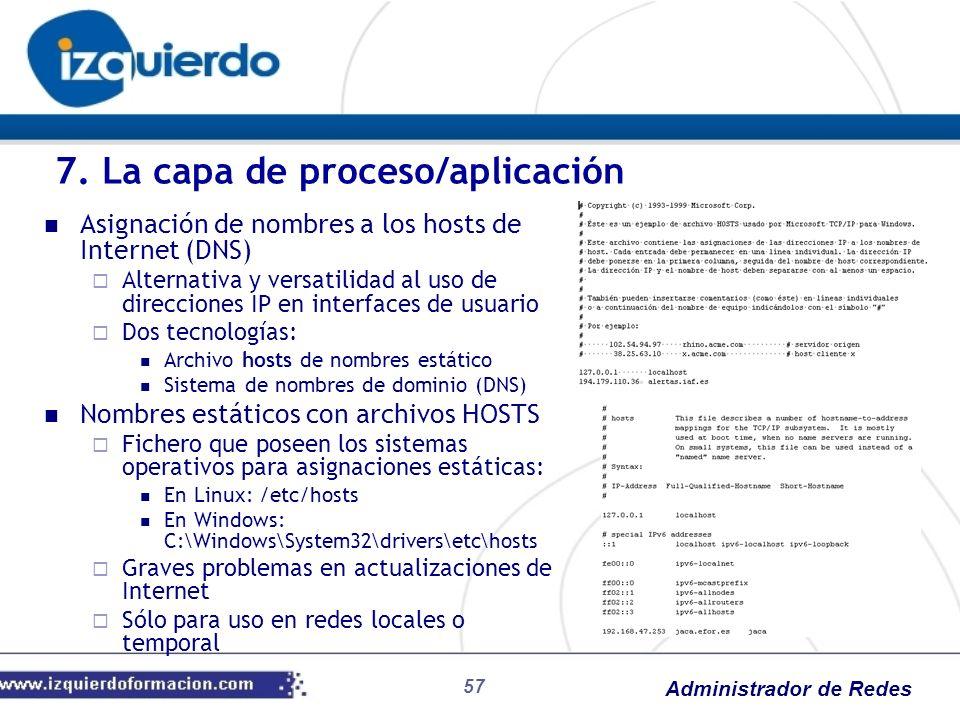 Administrador de Redes Asignación de nombres a los hosts de Internet (DNS) Alternativa y versatilidad al uso de direcciones IP en interfaces de usuari