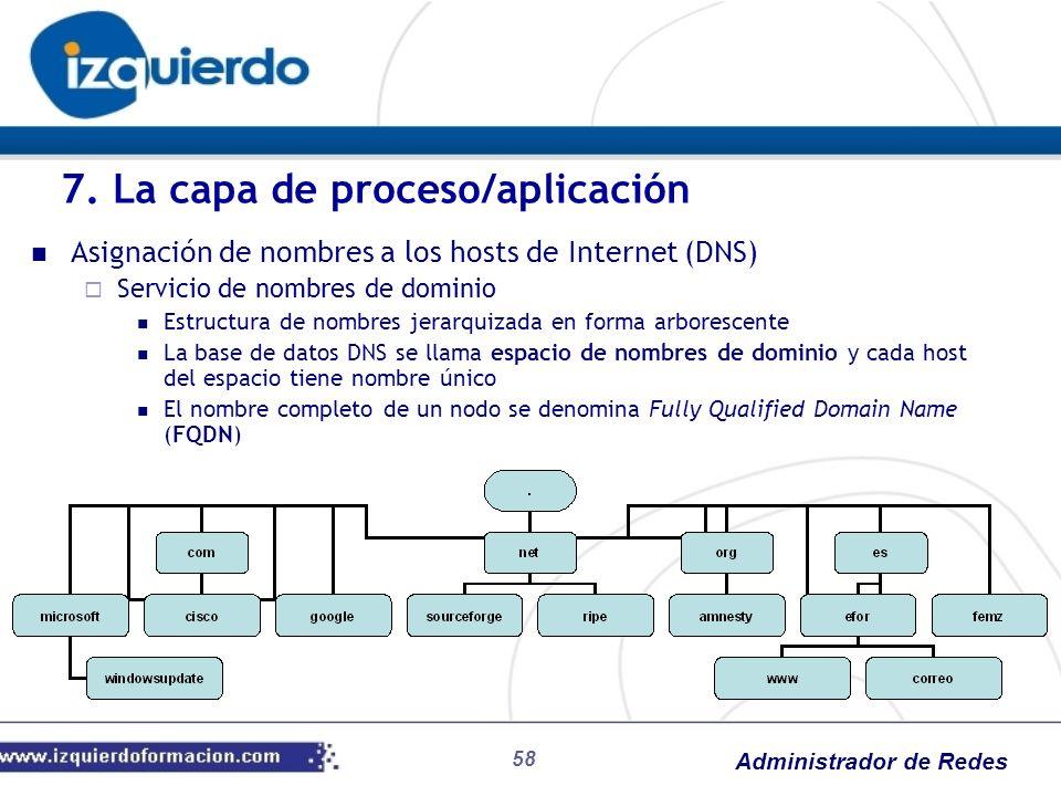 Administrador de Redes Asignación de nombres a los hosts de Internet (DNS) Servicio de nombres de dominio Estructura de nombres jerarquizada en forma