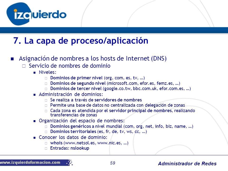Administrador de Redes Asignación de nombres a los hosts de Internet (DNS) Servicio de nombres de dominio Niveles: Dominios de primer nivel (org, com,