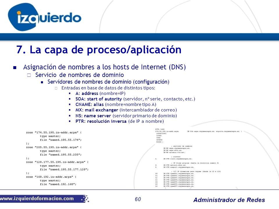 Administrador de Redes Asignación de nombres a los hosts de Internet (DNS) Servicio de nombres de dominio Servidores de nombres de dominio (configurac