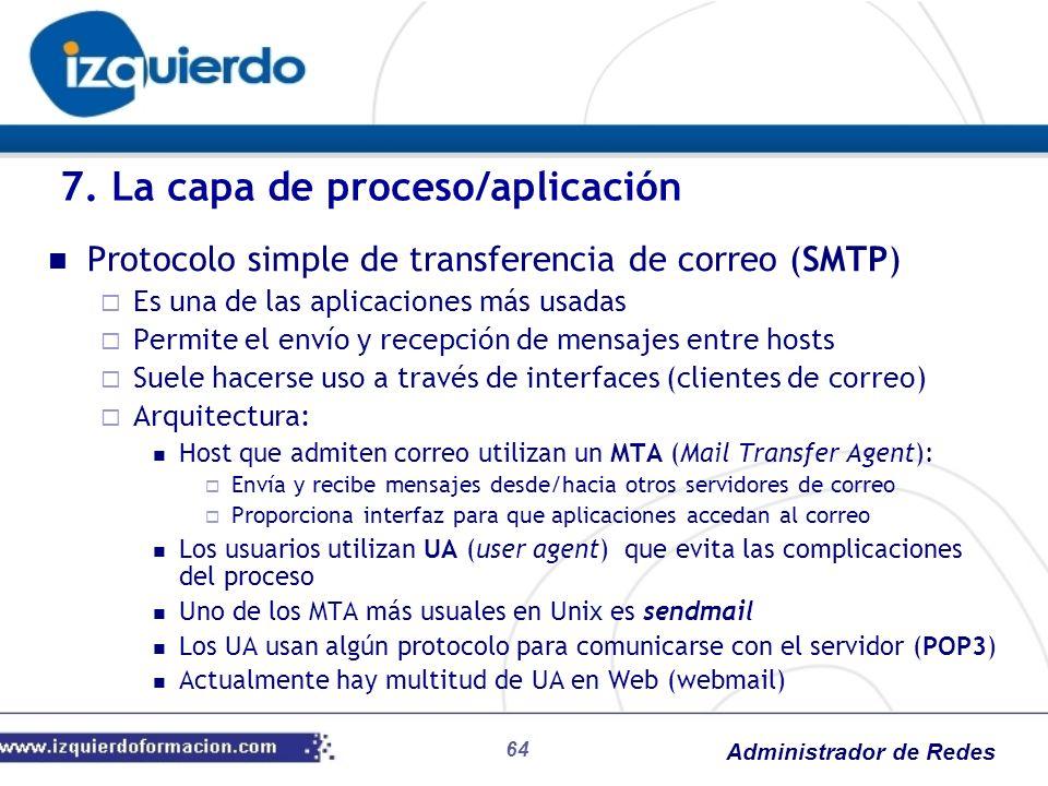 Administrador de Redes Protocolo simple de transferencia de correo (SMTP) Es una de las aplicaciones más usadas Permite el envío y recepción de mensaj