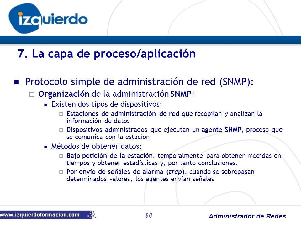 Administrador de Redes Protocolo simple de administración de red (SNMP): Organización de la administración SNMP: Existen dos tipos de dispositivos: Es