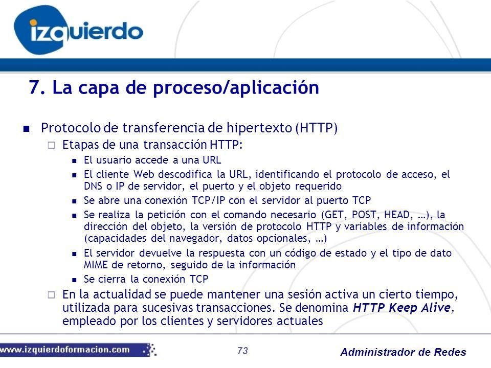 Administrador de Redes Protocolo de transferencia de hipertexto (HTTP) Etapas de una transacción HTTP: El usuario accede a una URL El cliente Web desc