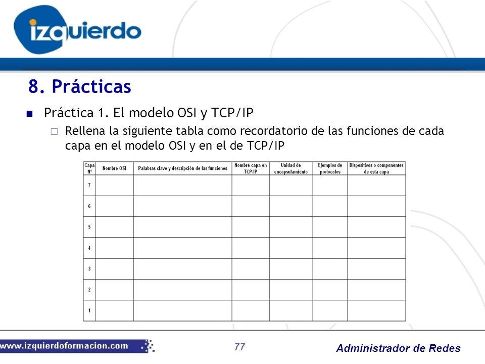 Administrador de Redes 77 Práctica 1. El modelo OSI y TCP/IP Rellena la siguiente tabla como recordatorio de las funciones de cada capa en el modelo O