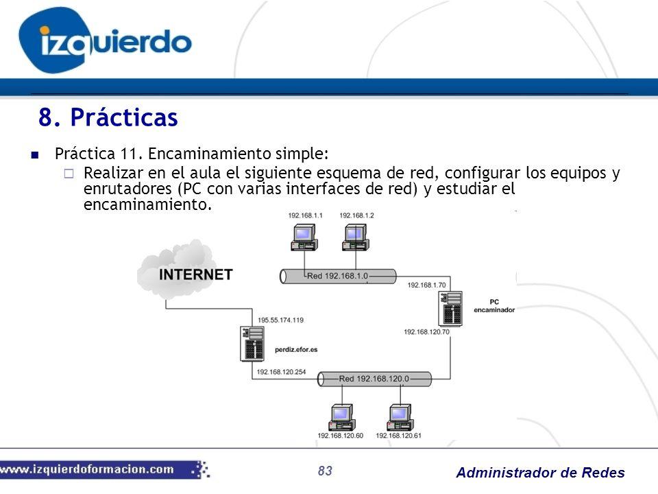 Administrador de Redes 83 Práctica 11. Encaminamiento simple: Realizar en el aula el siguiente esquema de red, configurar los equipos y enrutadores (P