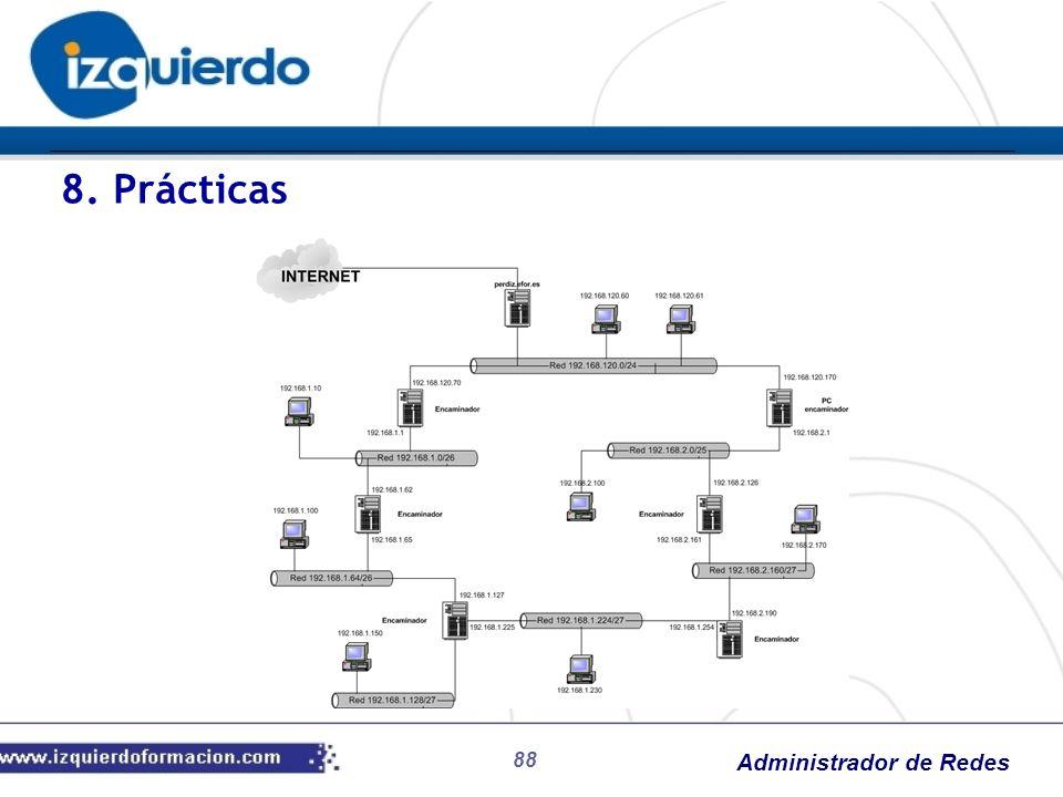 Administrador de Redes 88 8. Prácticas