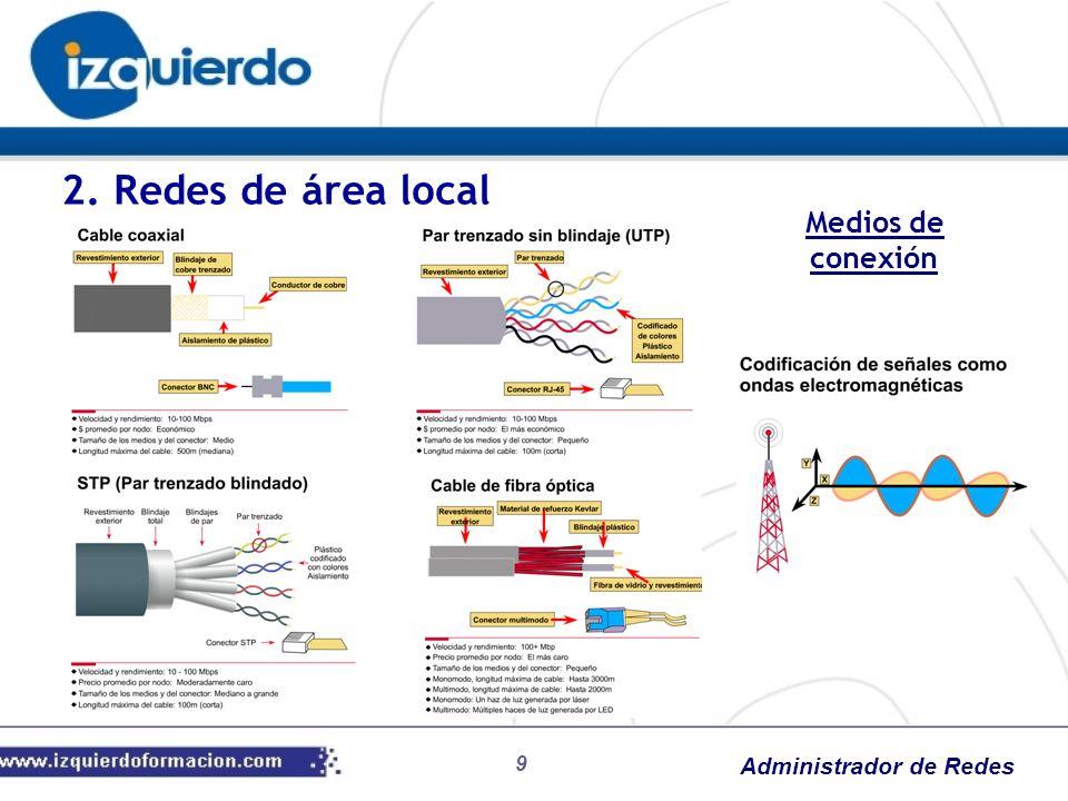 Administrador de Redes Medios de conexión 2. Redes de área local 9