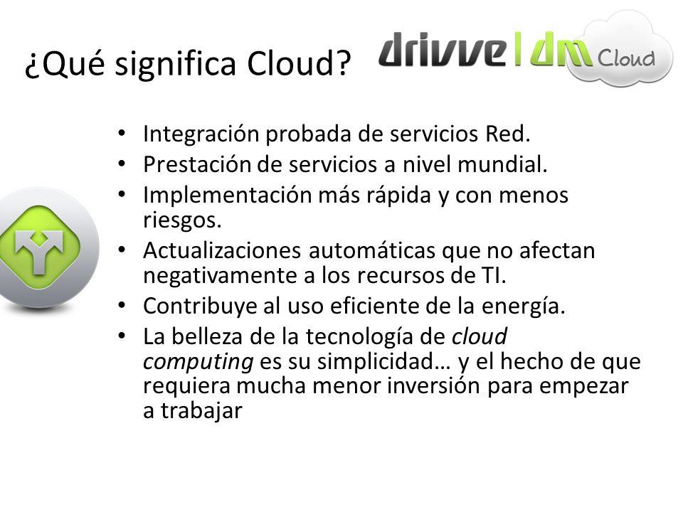 ¿Qué significa Cloud? Integración probada de servicios Red. Prestación de servicios a nivel mundial. Implementación más rápida y con menos riesgos. Ac